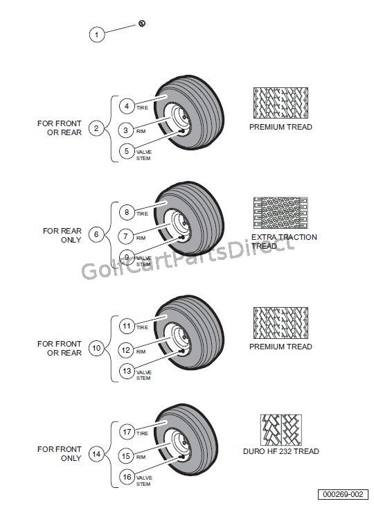 wheels and tires  u2013 turf  carryall 2