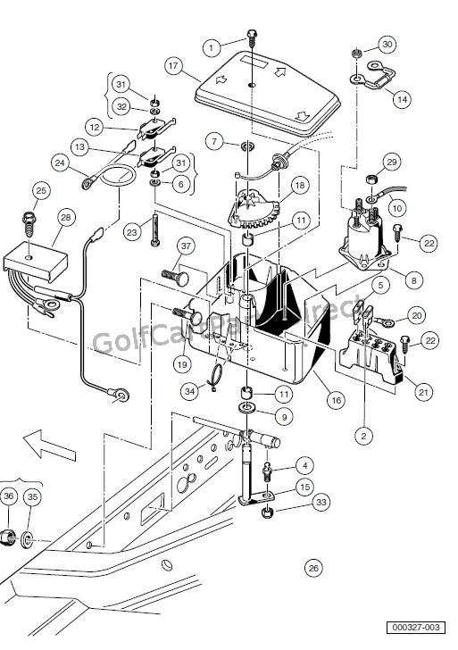 electrical component box  u2013 gasoline turf 6