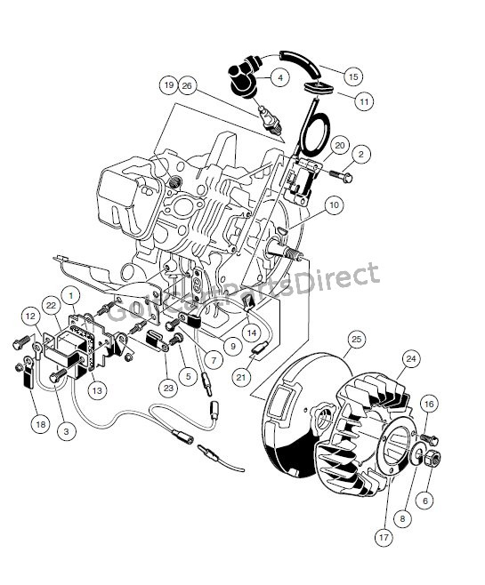 2000 club car wiring diagram 48 volt club car motor diagram engine - fe290 engine – ignition components and flywheel ...