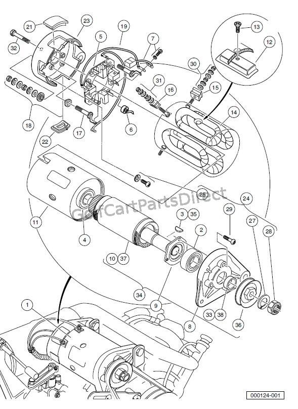 2008 Club Car Precedent I2 Manual