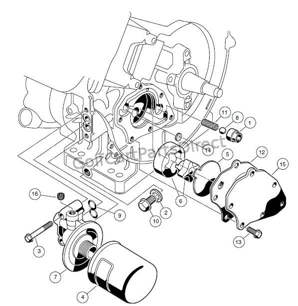 Image Result For Club Car Precedent Tires