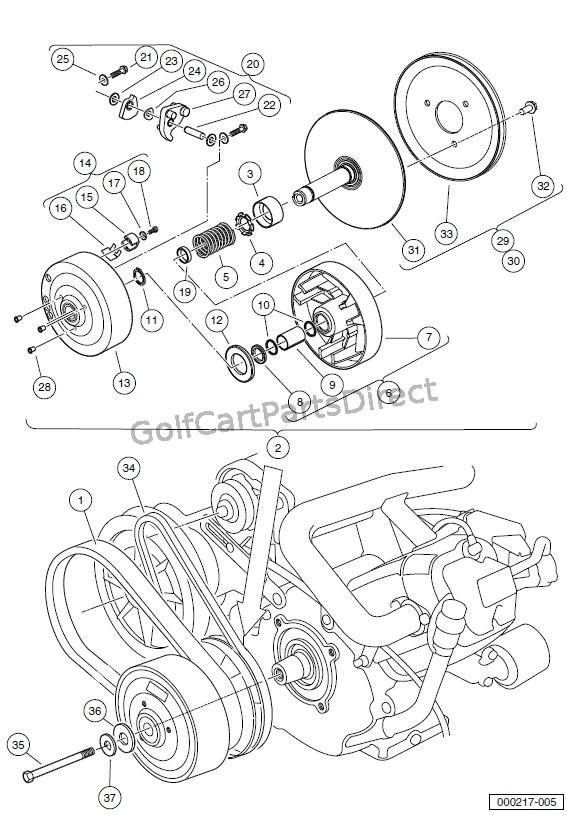 Robin Golf Cart Engine Parts Golf Cart Golf Cart Customs