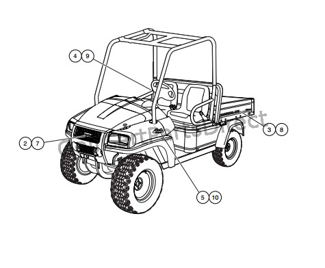 yamaha g2 electric wiring diagram with Yamaha G2 Electric Golf C Wiring Diagram on Yamaha G2 Golf C Engine Diagram further American Fuse Box By Clark Controller Co also Yamaha G9 Wiring Diagram as well 36v Golf Cart Wiring Diagram furthermore T9078603 Need wiring diagram xt125 any1 help.