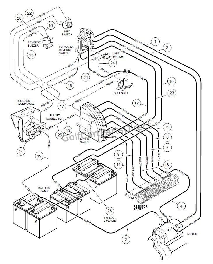 562 1998 1999 club car ds gas or electric club car parts & accessories club car golf cart 36 volt battery wiring diagram at bakdesigns.co