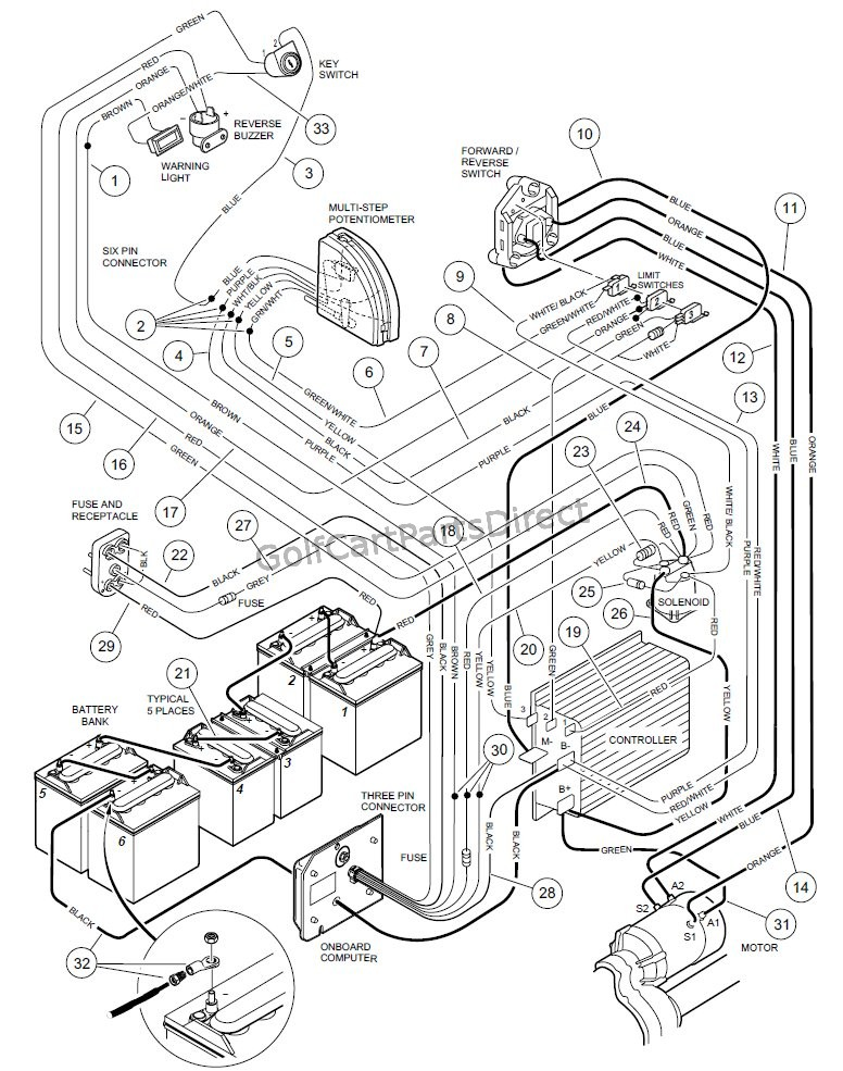 2006 Club Car Precedent Gas Wiring Diagram : Wiring v club car parts accessories