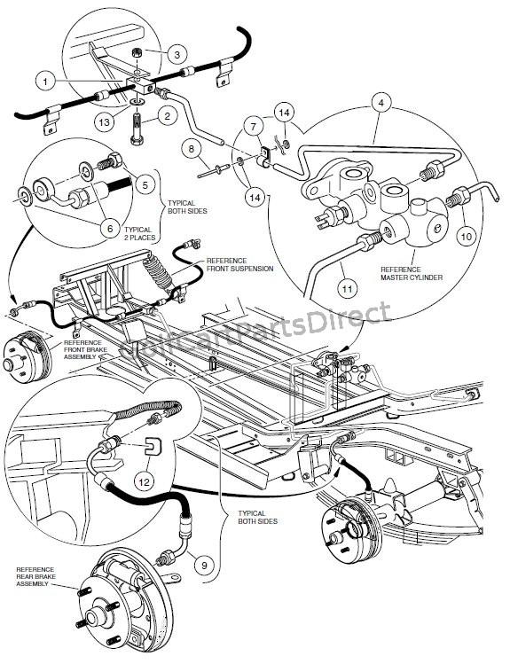 Brake System Hydraulic