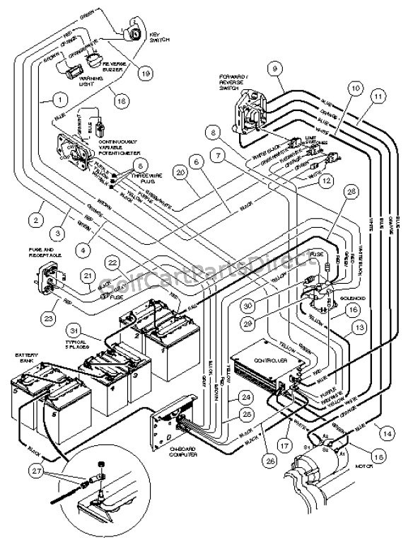 Gas Golf Cart Wiring Diagram On 1989 Club Car Battery Wiring Diagram