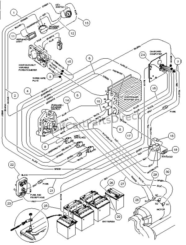 wiring diagram for 2003 club car 48v with 710 on 2000 2005ClubCarGasElectric in addition 2000 2005ClubCarGasElectric moreover Yamaha Golf Cart G1a further Club Car Wiring Diagrams For Gas as well Gallery.