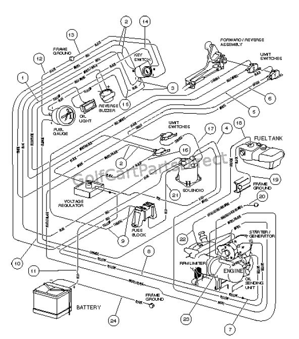 2011 Club Car Wiring Diagram