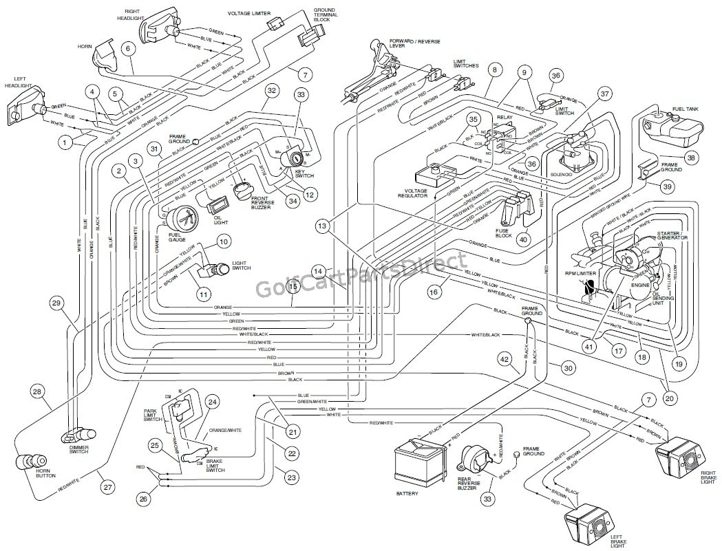 715 wiring, gasoline vehicle carryall vi club car parts & accessories gas club car golf cart wiring diagram at creativeand.co