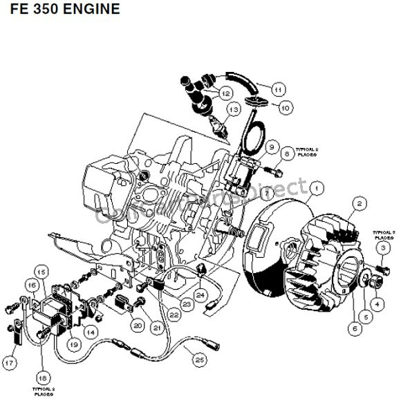 fe 350 engine - carryall 2 plus and 6  u2013 part 2