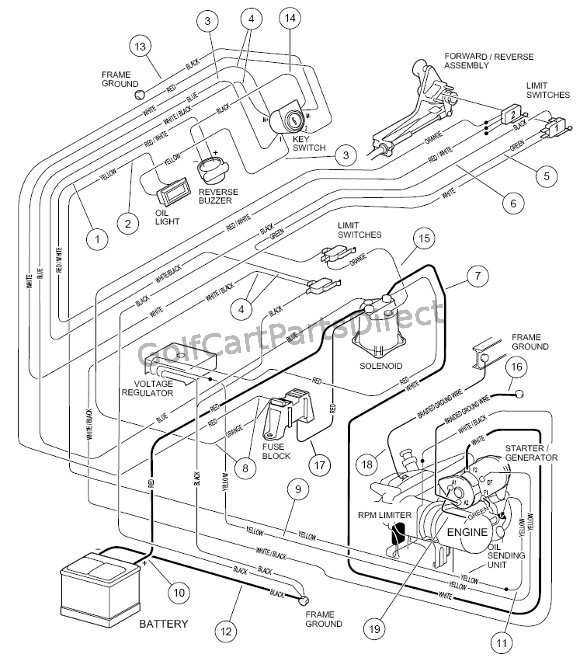 Club Car 550 Headlight Wiring Diagram