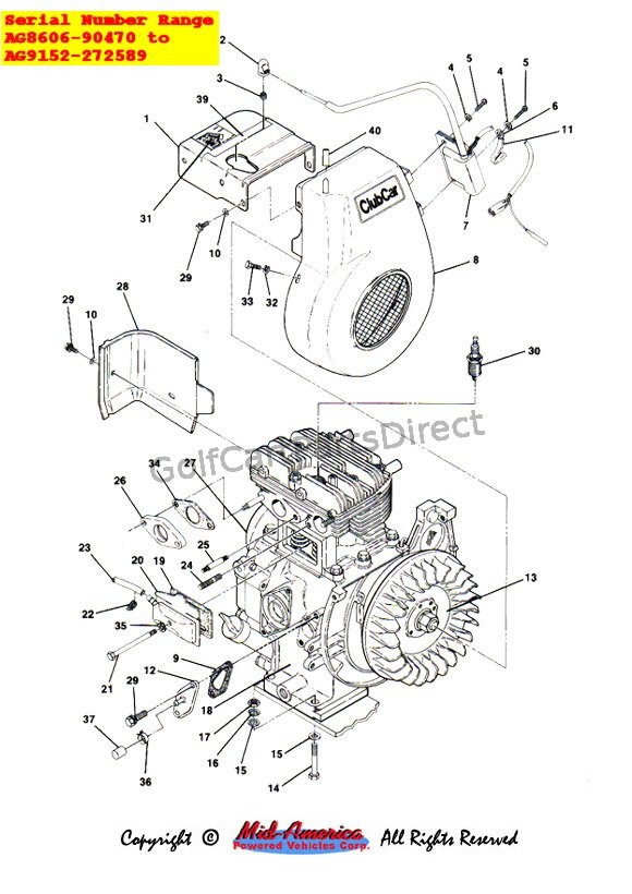 1997carryall additionally Gallery likewise Manuals diagrams in addition 1979 Ford F100 Ignition Switch Wiring together with Manuals diagrams. on golf cart ignition diagram