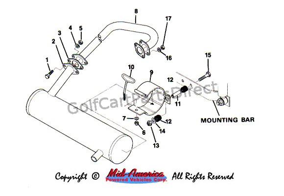 club car wire diagram free wiring diagrams fuel pump