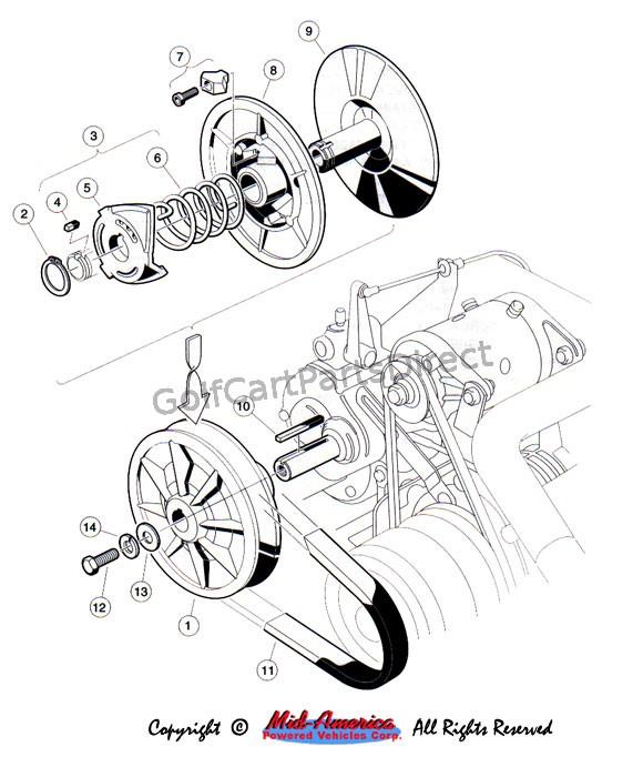 yamaha golf cart driven clutch diagram schematic wiring diagram Yamaha Golf Cart Clutch Puller club car clutch diagram box wiring diagram yamaha g1 clutch repair yamaha golf cart driven clutch diagram