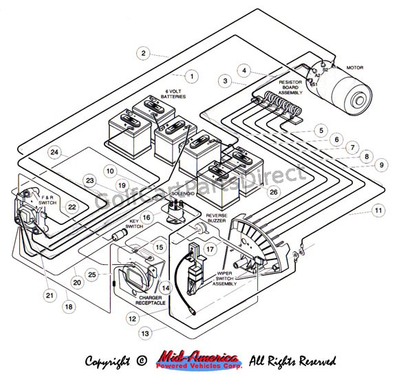 c3_power_36v wiring diagram for 1992 club car golf cart readingrat net wiring diagram club car golf cart at panicattacktreatment.co
