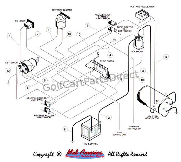 wiring gas club car parts amp accessories wiring diagram for gas 1998 ezgo txt #7