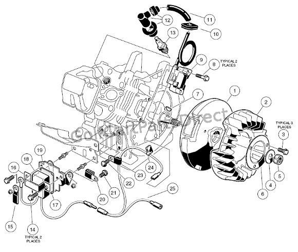 engine - fe290 part 2