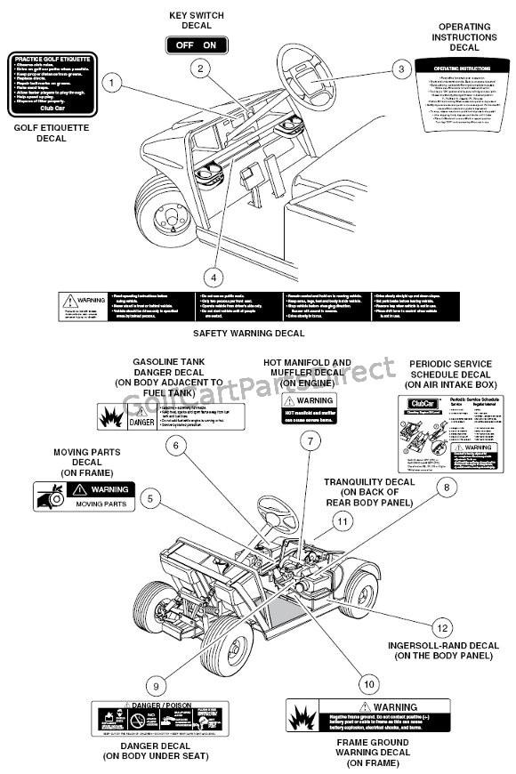 1997 club car gas ds or electric