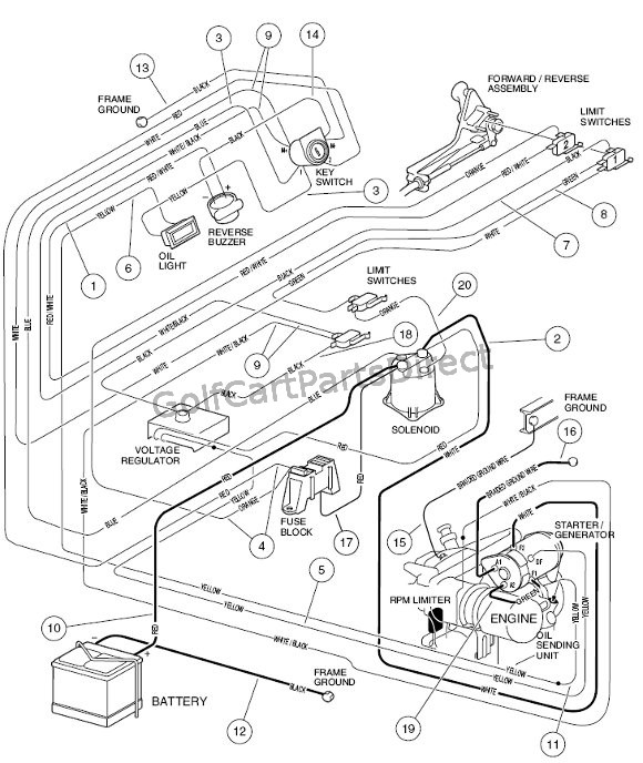 Golf Cart Motor Schematic Golf Cart Golf Cart Customs