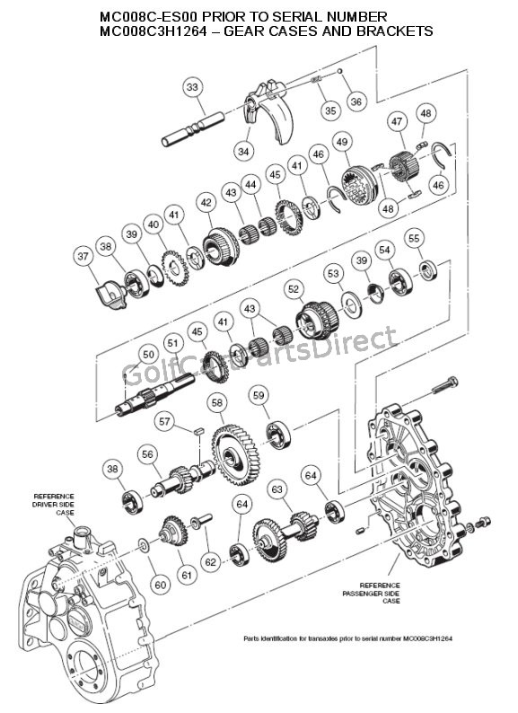 1985 Club Car 36v Wiring Diagram Com