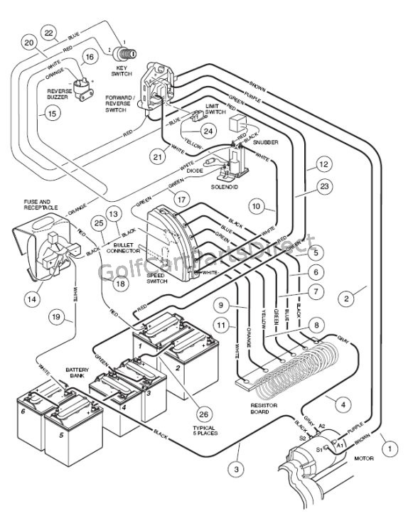 1999 Club Car Wiring Diagram 8 Volt Battery