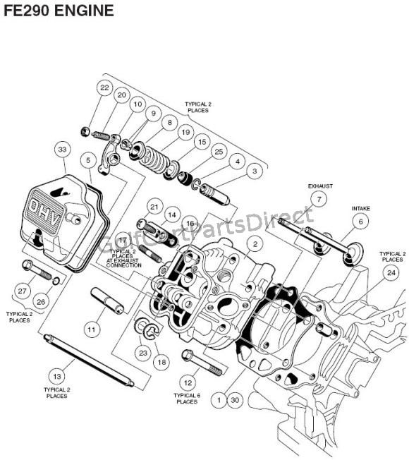 engine - fe290 part 4