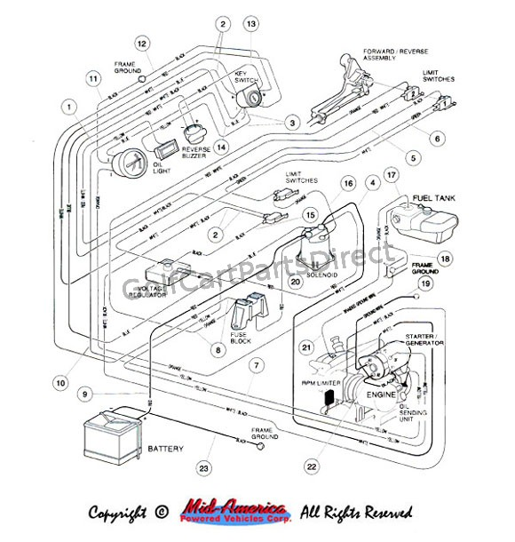 1994 Club Car Wiring Diagram: 1992-1996 Carryall 1 2 6 6 by Club Car - Club Car parts 6 accessoriesrh:golfcartpartsdirect.com,Design