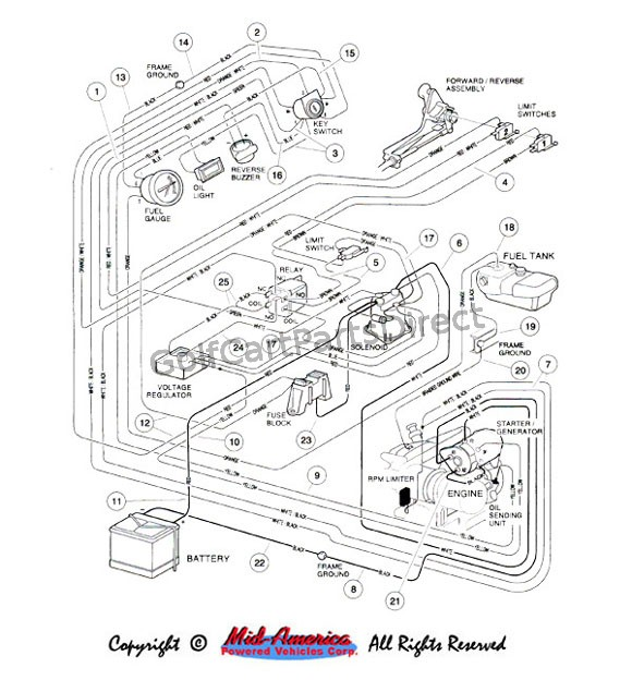 c7_wiring_gas_plus 1992 1996 carryall 1, 2 & 6 by club car club car parts & accessories gas club car golf cart wiring diagram at creativeand.co