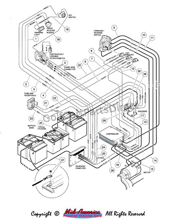 club car carryall 1 wiring diagram wiring schematic diagram Club Car Solenoid Wiring Diagram club car carry all parts diagram great installation of wiring club car battery wiring diagram 1992 1996 carryall 1 2 6 by club car club car parts